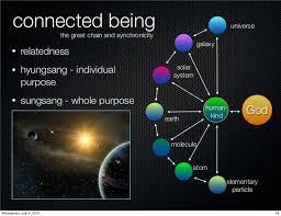 Atom&Galaxy